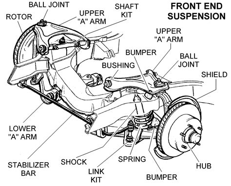front suspension parts diagram front end suspension diagram view chicago corvette supply