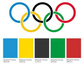 olympics logo olympics symbol meaning history and evolution