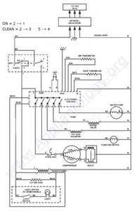ge monogram zdis150wssc refrigerator wiring diagram refrigerator repair gallery