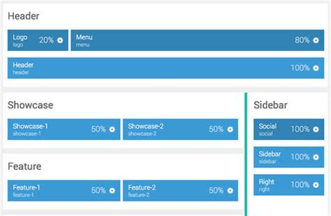 joomla themes gantry overview