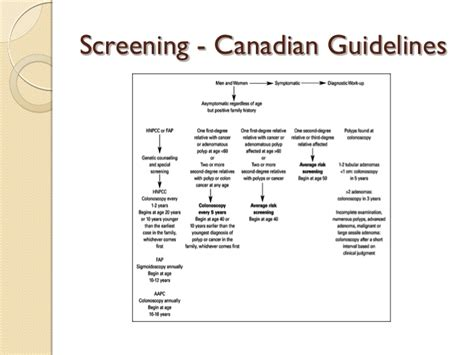 prostate screening guidelines new prostate cancer screening guidelines search results