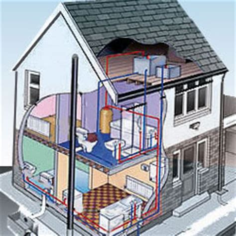 Cost To Plumb A New House by Marietta Repiping Service Whole House Repiping In Marietta Ga