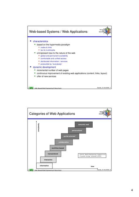 web based uml uml based web engineering