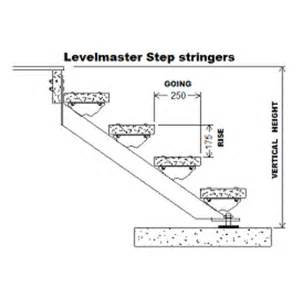 Stringers On Stairs by Stair Stringers For Sale Online Buy Steel Stair Stringer