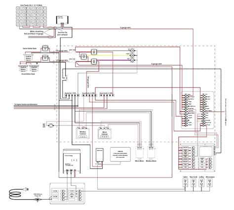 1968 chevelle wiring diagram efcaviation
