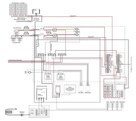 1969 chevelle wiring diagrams readingrat net