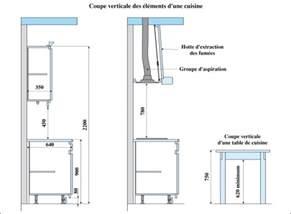 hauteur meuble de cuisine digpres