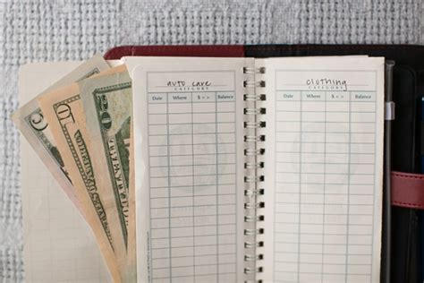 Marvelous Money Tracking Your Budget With The Envelope System Em For Marvelous Dave Ramsey Envelope System Template