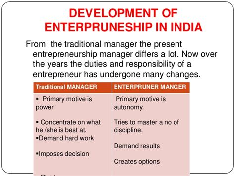 Entrepreneur Mba Colleges In India by Corporate Entrepreneurship Management In India