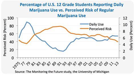 Marijuana Plant Diseases Pictures - if you think legalizing marijuana won t affect you think again