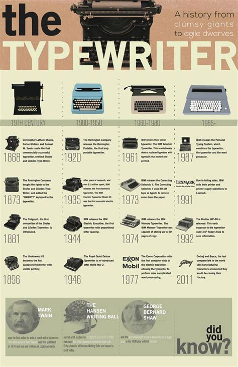 35 best images about infografias infographic mundo del libro world book on