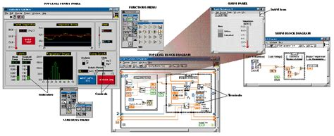 free download labview software full version labview 7 0 download softcricket