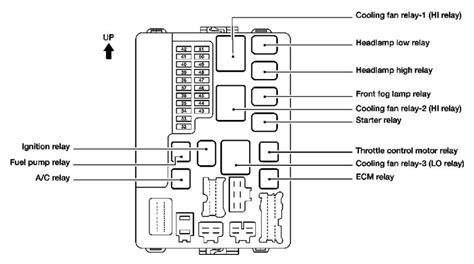 2003 land rover discovery fuse box diagram html