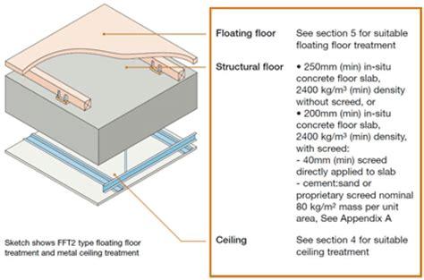 Poured Concrete Homes e fc 2