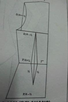 tutorial menjahit apron mak ngah pora membuat pola dan menjahit baju kebaya