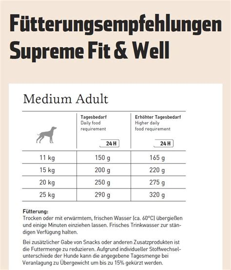 Happy Supreme Fit And Well 4 Kg Medium 1 happy supreme fit well medium 4kg zoo co