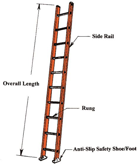 4 Platform Step Ladder With Safety Support Rails by Ladders 101 American Ladder Institute