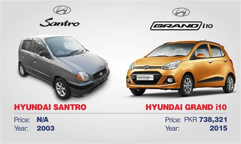 santro car 2017 price in pakistan these cars are no longer available in pakistan and that