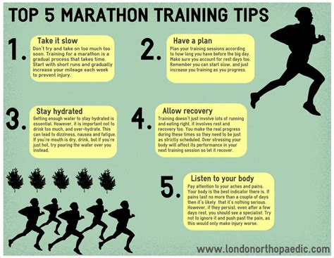 top 5 tips for working out with no time to be found top 5 marathon training tips visual ly