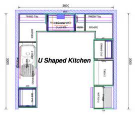 Kitchen Layouts by U Shaped Kitchen Layout Ideas Kitchen Design Ideas