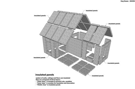 cold weather dog house plans insulated dog house designs www pixshark com images galleries with a bite