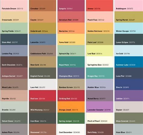 sigma paint color chart ideas malta paints paints malta beta paints malta dunn edwards