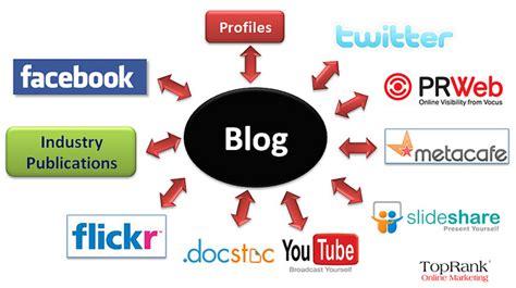 7 Best Blogs by Festival De Blogs El Estado De Los Blogs Periodismo