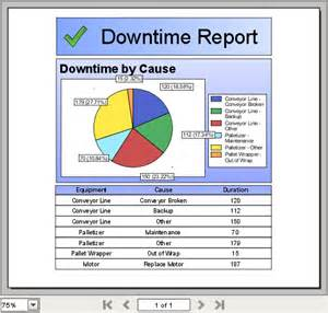 Downtime Analysis Template by Machine Downtime Report Template Gallery