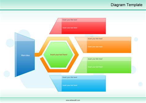 exles of business diagram