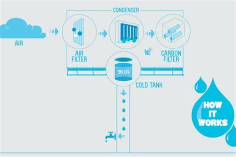 rubinetto centrale acqua ecco il cartellone pubblicitario produce acqua