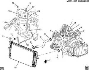 2000 Buick Century Parts Buick Radiator Diagram Buick Free Engine Image For User