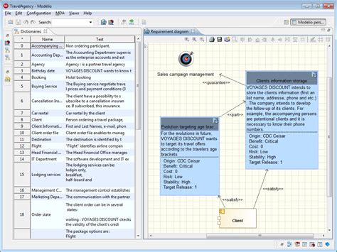 data integration requirements template features overview from modeling to teamwork cooperation