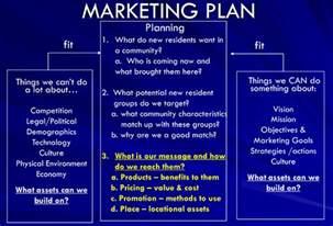 trade marketing plan template marketing plan exle agricultural economics