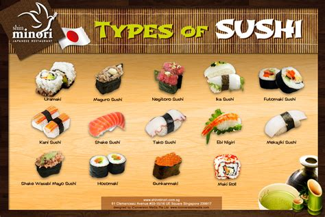 different names types of sushi pictures to pin on pinsdaddy