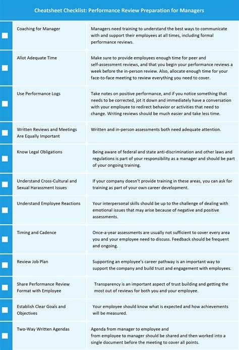 7 Tips On Preparing For Your Performance Review by Managers Performance Review Sheet Smartsheet