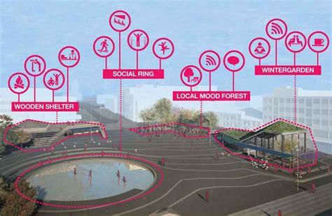 urban design quarterly journal harvard design magazine network design dream your city