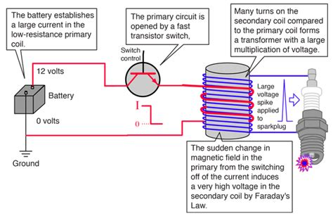 ignition coil booster wiring diagrams wiring automotive