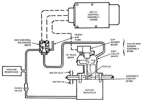 valve vacuum diagram 1992 acura vigor engine 1992 free engine image for user