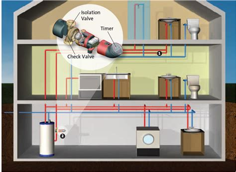 bay ridge ave plumbing and heating specializing in new