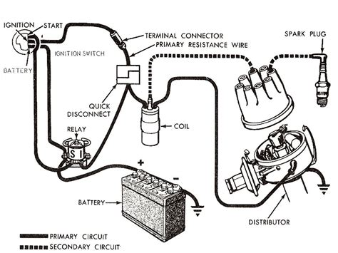 wiring diagram of the ignition system fresh wiring diagram