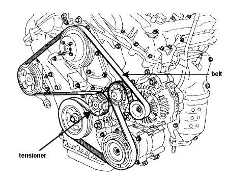 2013 kia sorento stereo wiring diagram 2013 just another