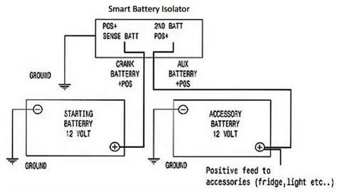 28+ [noco battery isolator wiring diagram]