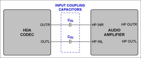 coupling capacitor selection capacitor type selection optimizes pc sound quality for wind 电子技术 中国百科网