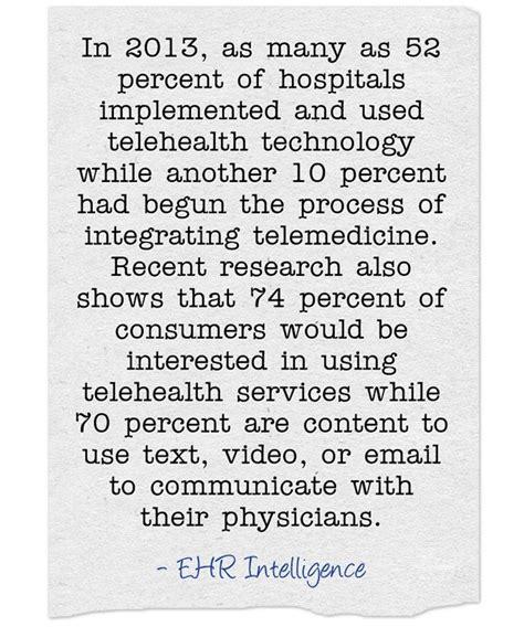 Telehealth Quotes