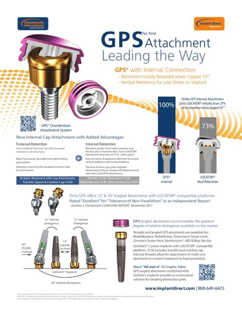 gps implant gps adv4 by implant direct issuu
