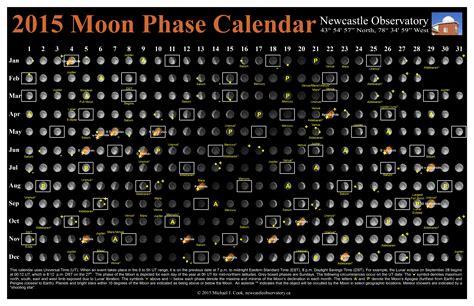 2015 Moon Calendar Image Gallery Moon Phase Calendar August 2015