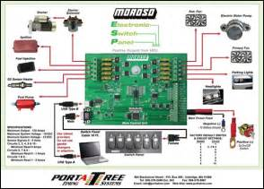 drag car switch panel wiring diagram get free image about wiring diagram
