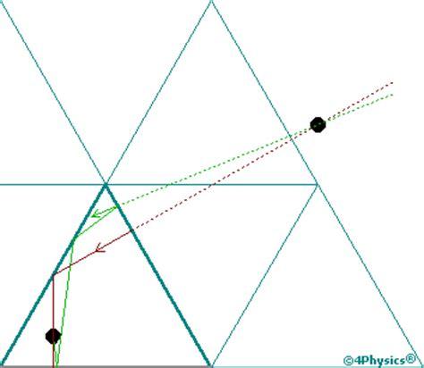 diagram of a kaleidoscope third reflection kaleidoscope images