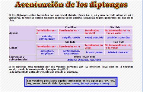 teor a de diptongos triptongos e hiatos milagrotic tema 3 lengua 6 186 la tilde en diptongos