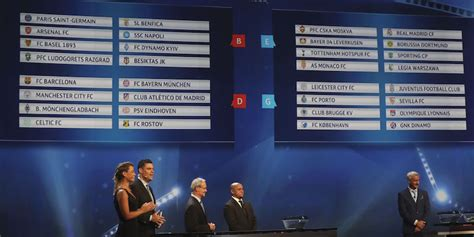 chions league draw gironi chions league 2016 2017 sorteggi fase a gironi